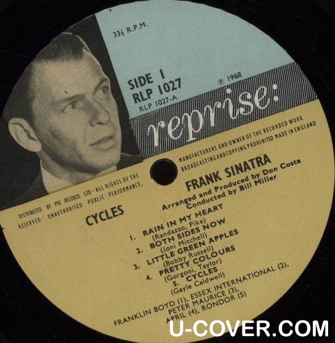 11 Label record Yang Berhasil Di Dirikan Oleh Musisi